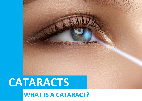 What is a Cataract?